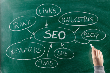 Search engine optimization (SEO) planning strategy