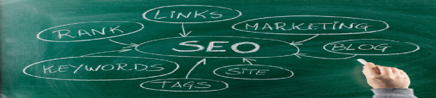Search Engine Optimization services offered by Wilkins Consulting